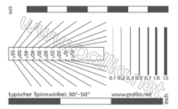 Helferlein-Karte